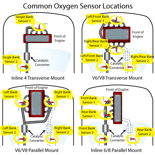 2pcs Oxygen Sensor Upstream Or Downstream Fits Contour Crown Rhebay: Mazda B2300 Oxygen Sensor Location At Elf-jo.com